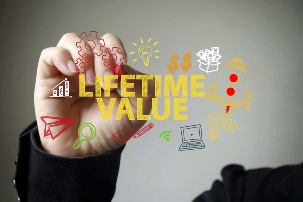 Life Time Value - GCY Contabilidade