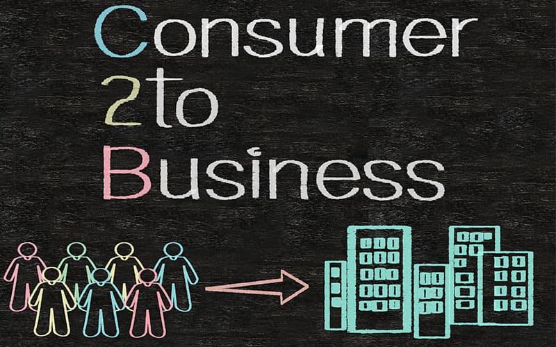 C2b: Entenda Essa Categoria Do E Commerce! - GCY Contabilidade